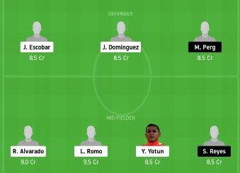 CRU vs PUE Dream11 Team fantasy Prediction