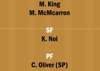 CTP vs MU Dream11 Team fantasy Prediction