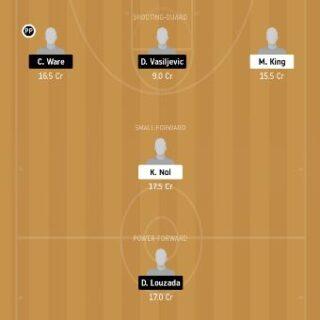 CTP vs SK Dream11 Team fantasy Prediction