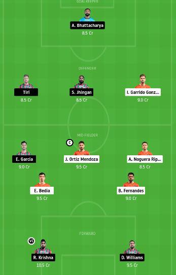 FCG vs ATKMB Dream11 Team fantasy Prediction
