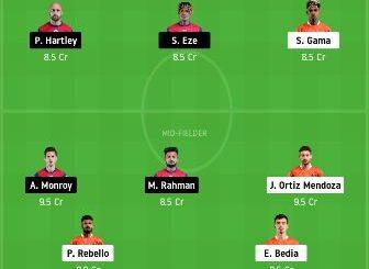 FCG vs JFC Dream11 Team fantasy Prediction