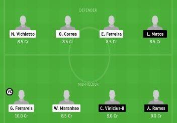 GOI vs VASG Dream11 Team fantasy Prediction