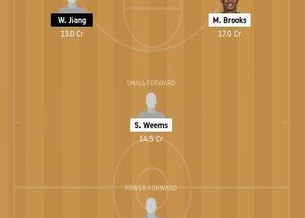 GST vs JNT Dream11 Team fantasy Prediction