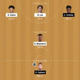 GSW vs IND Dream11 Team fantasy Prediction