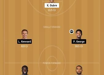 GSW vs LAC Dream11 Team fantasy Prediction