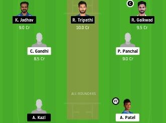 GUJ vs MAH dream11 team fantasy cricket prediction