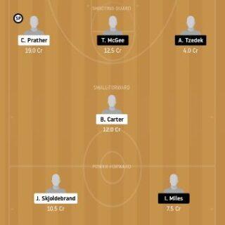 HE vs HHO Dream11 Team fantasy Prediction