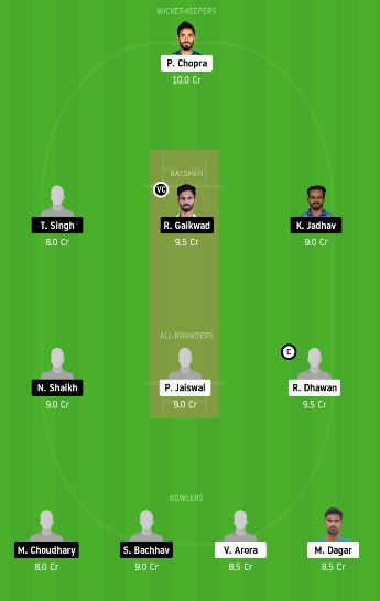HIM vs MAH dream11 team fantasy cricket prediction