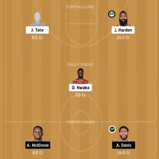HOU vs LAL Dream11 Team fantasy Prediction