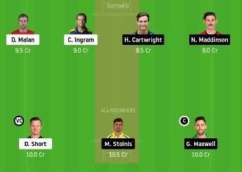HUR vs STA dream11 fantasy cricket prediction - 23rd Match KFC Big Bash League