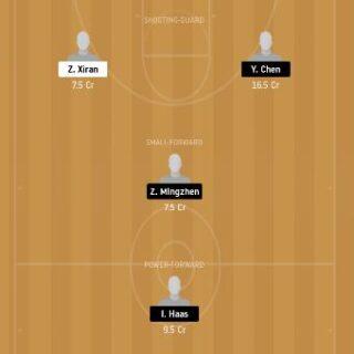JD vs GLL Dream11 Team fantasy Prediction