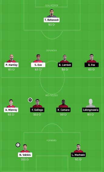 JFC vs NEUFC Dream11 Team fantasy Prediction