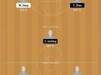 JNT vs ZL Dream11 Team fantasy Prediction