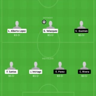 JUA vs TIJ Dream11 Team fantasy Prediction