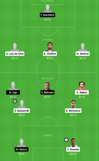 JUV vs GEN Dream11 Team fantasy Prediction