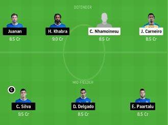 KBFC vs BFC Dream11 Team fantasy Prediction