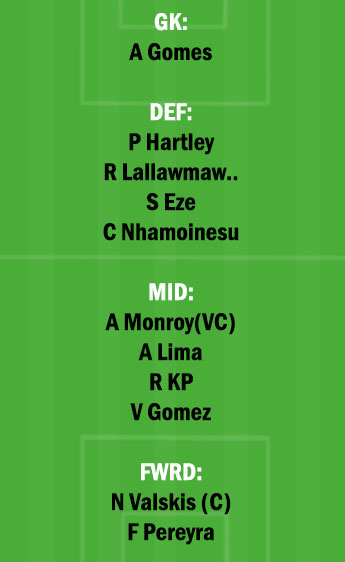 KBFC vs JFC Dream11 Team fantasy Prediction