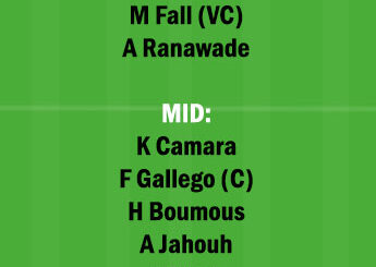MCFC vs NEUFC Dream11 Team fantasy Prediction