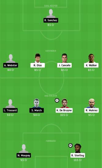 MCI vs BHA Dream11 Team fantasy Prediction