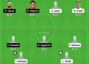MOB vs WBN Dream11 Team fantasy Prediction