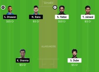 MUM vs DEL Dream11 Team fantasy Prediction