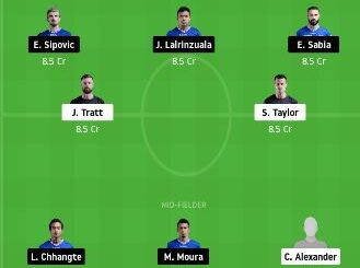 OFC vs CFC Dream11 Team fantasy Prediction