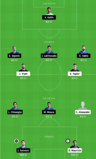OFC vs CFC Dream11 Team fantasy Prediction