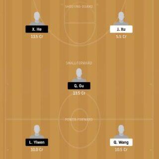 QE vs SA Dream11 Team fantasy Prediction
