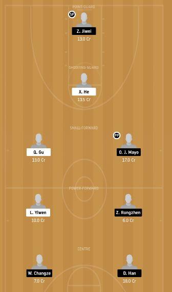 SA vs LFL Dream11 Team fantasy Prediction