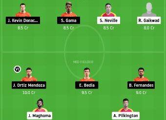 SCEB vs FCG Dream11 Team fantasy Prediction