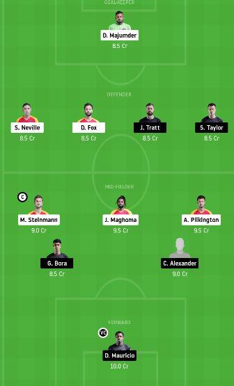 SCEB vs OFC dream11 team prediction