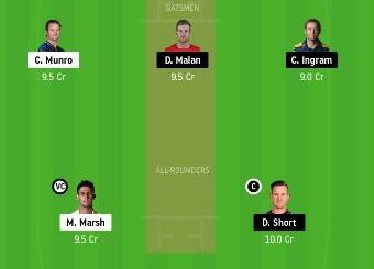 SCO vs HUR dream11 team fantasy cricket prediction