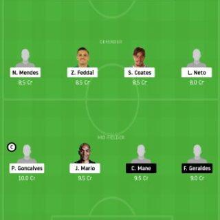 SCP vs RIO Dream11 Team fantasy Prediction