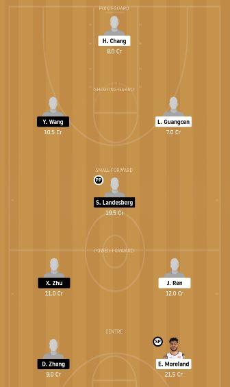 SL vs ZGB Dream11 Team fantasy Prediction