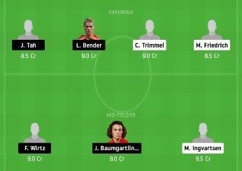 UNN vs LEV Dream11 Team fantasy Prediction
