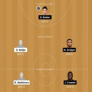 WAS vs PHX Dream11 Team fantasy Prediction