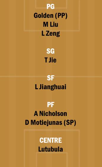 XFT vs FS Dream11 Team fantasy Prediction