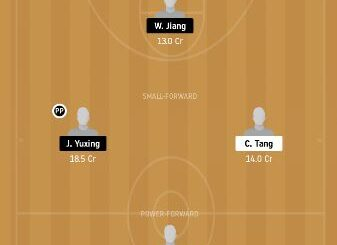 XFT vs JNT Dream11 Team fantasy Prediction