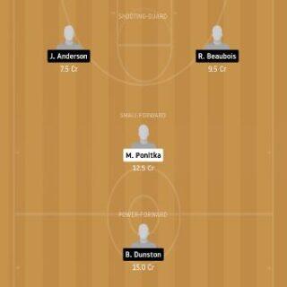 ZEN vs ANA Dream11 Team fantasy Prediction