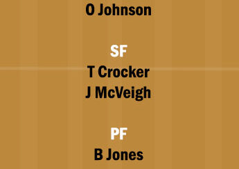 ADL vs BB Dream11 Team fantasy Prediction Australian Basketball League