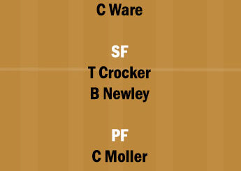 ADL vs SK Dream11 Team fantasy Prediction Australian Basketball League