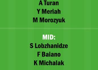 ANK vs RIZ Dream11 Team fantasy Prediction Turkish League