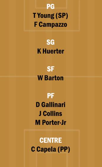 ATL vs DEN Dream11 Team fantasy Prediction NBA