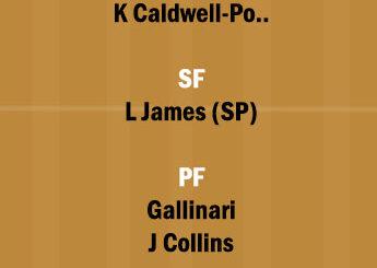 ATL vs LAL Dream11 Team fantasy Prediction NBA