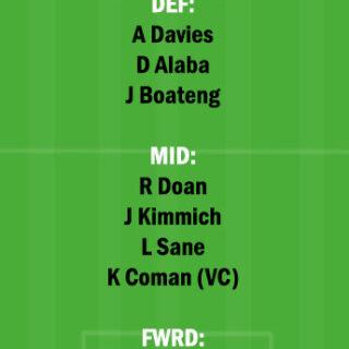 BAY vs BIE Dream11 Team fantasy Prediction Bundesliga