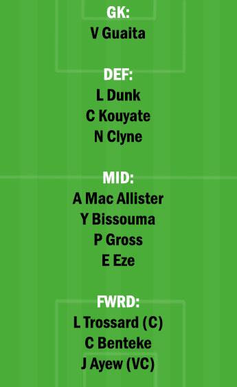 BHA vs CRY Dream11 Team fantasy Prediction Premier League