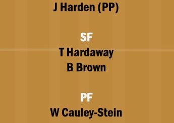 BKN vs DAL Dream11 Team fantasy Prediction NBA