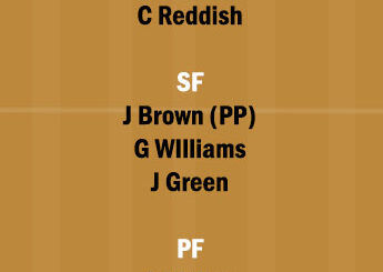 BOS vs ATL Dream11 Team fantasy Prediction NBA