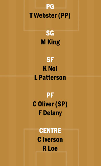 CTP vs NZB Dream11 Team fantasy Prediction (2)