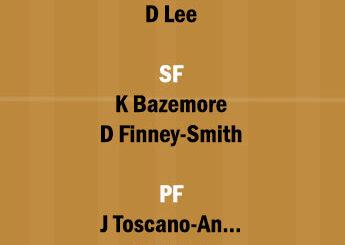 DAL vs GSW Dream11 Team fantasy Prediction